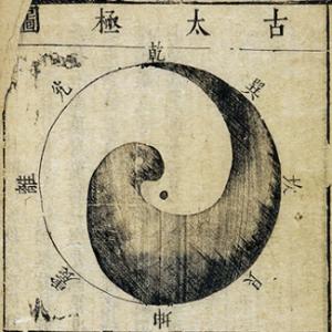 cosmología china